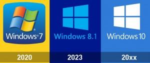 Windows Versionen Ende
